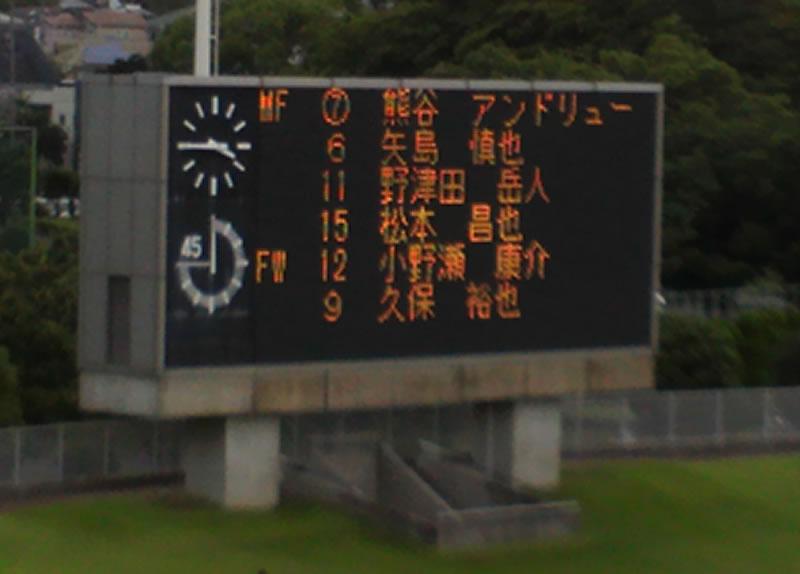 草薙陸上競技場2012年8月17日